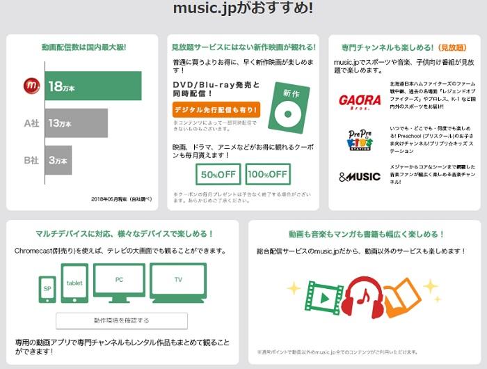 music.jpのコンテンツ